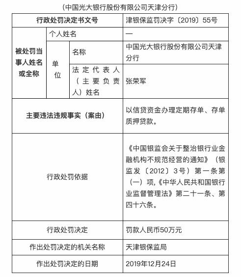 以信贷资金办理定期存单 光大银行天津分行被罚50万
