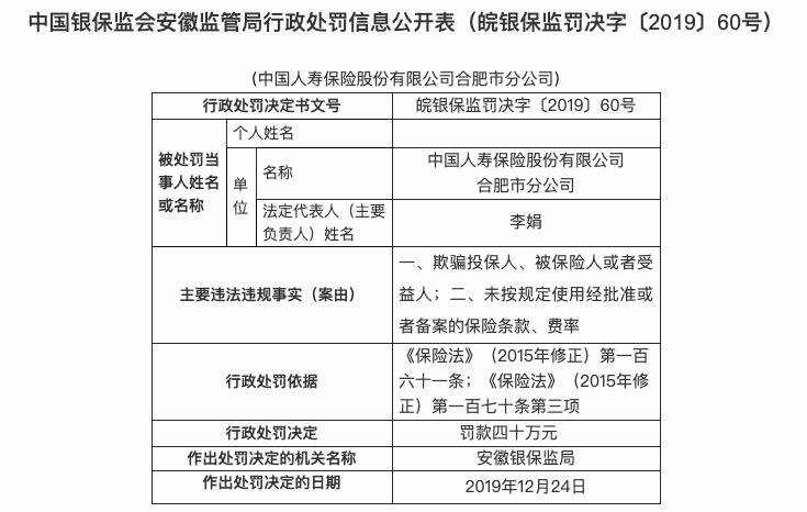 中国人寿合肥分公司因欺骗投保人等被罚款40万元
