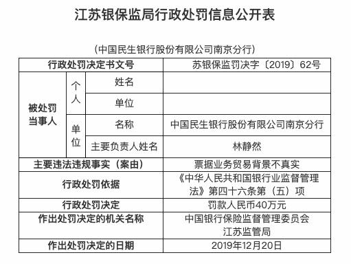票据业务贸易背景不真实 民生银行南京分行被罚40万