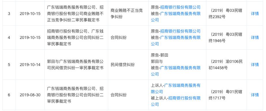 """监管终于出手!14亿钱端""""爆雷"""":招行有实质违规!"""