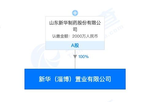 A+H股山东新华制药一子公司因拖欠农民工工资被通报