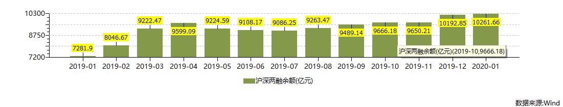 新年后首单两融纠纷!光大证券索偿5237万 累计逾9亿
