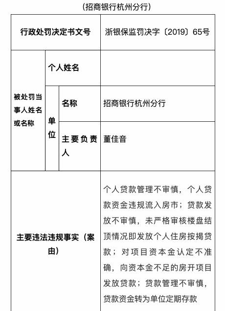 招商银行杭州分行因贷款违规流入房市等被罚款135万