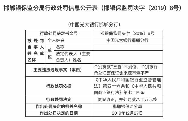 光大银行邯郸分行因个别贷款三查不到位等被罚款80万
