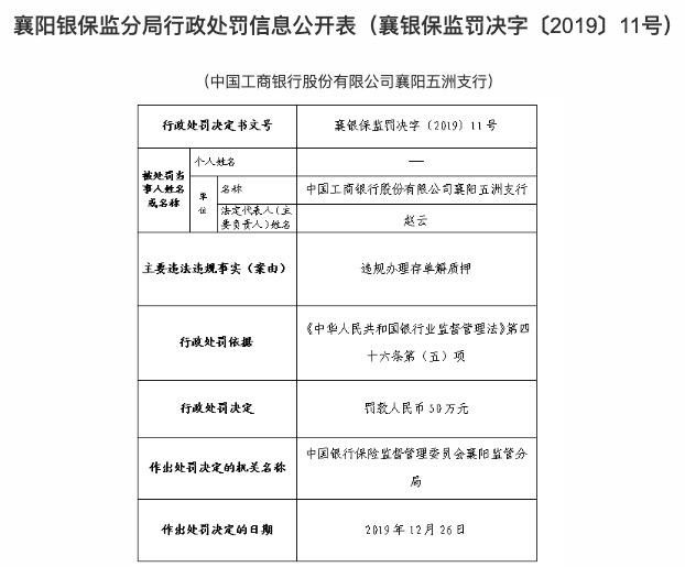 违规办理存单解质押 工商银行襄阳五洲支行被罚50万