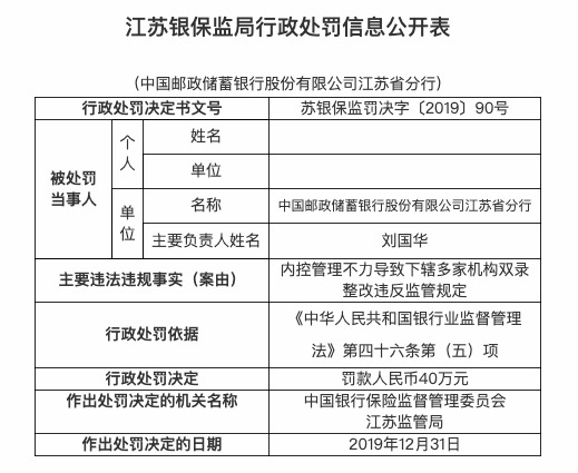 内控管理不力 邮政储蓄银行江苏省分行被罚款40万