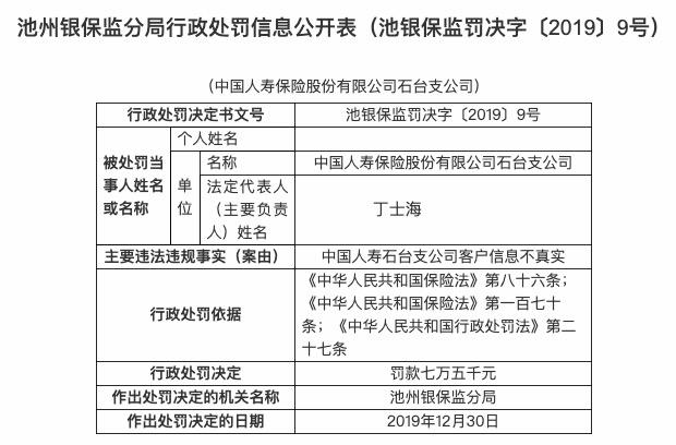 客户信息不真实 中国人寿石台支公司被罚款7.5万