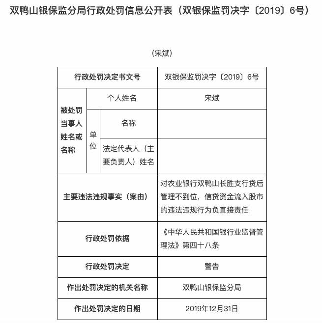 信贷资金流入股市 农业银行双鸭山长胜支行被罚20万
