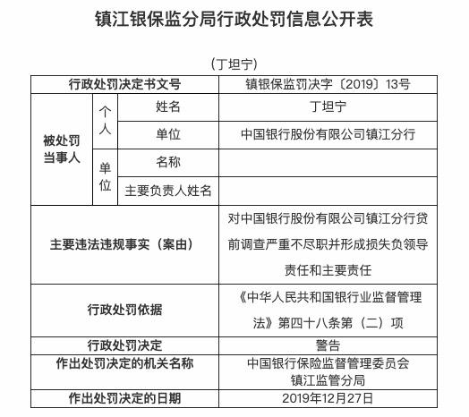 中国银行镇江分行因浮利分费等违规被罚款90万元