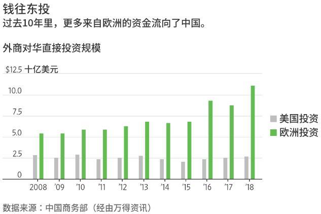 对华投资蓬勃依旧:英化工巨头被曝8亿美元在宁波建厂