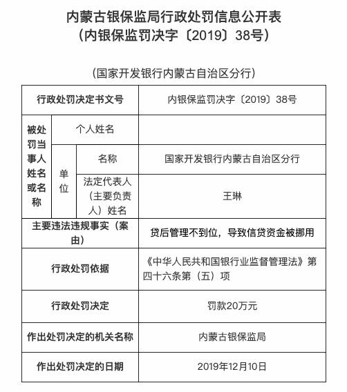 贷后管理不到位 国开行内蒙古分行被罚款20万元