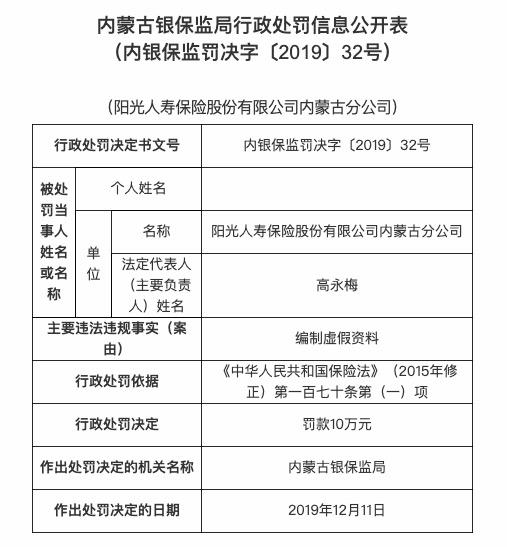 编制虚假资料 阳光人寿内蒙古分公司被罚款10万元