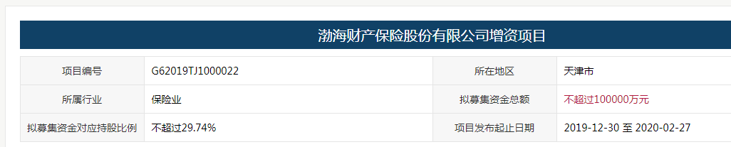 渤海财险偿付能力走低 拟募资不超10亿深耕非车业务