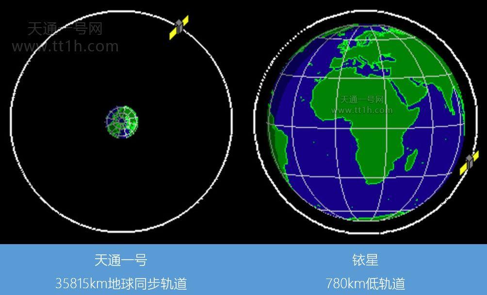 """把卫星电话做成""""白菜价"""",中国是这么做到的?"""