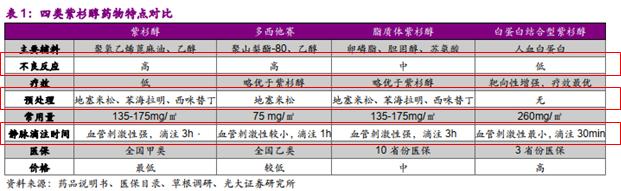恒瑞携白紫等重磅产品角逐第二轮集采 降价压力几何