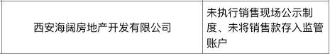 融信集团与海亮集团西安合资公司因销售违规等上陕西房产市场黑名单