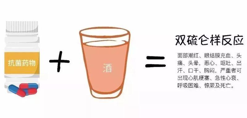 【春节提醒】吃了这几种药千万别喝酒,严重会致命