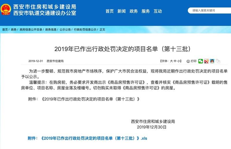 A股中国建筑西安子公司项目中建商务广场无证销售被罚135万