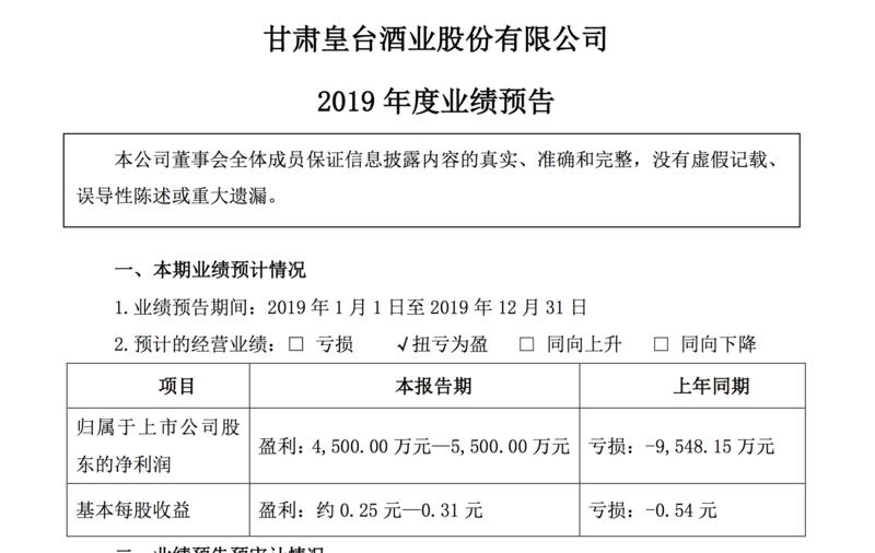 *ST皇台扭亏为盈 2019预计净利润为4500万元至5500万元