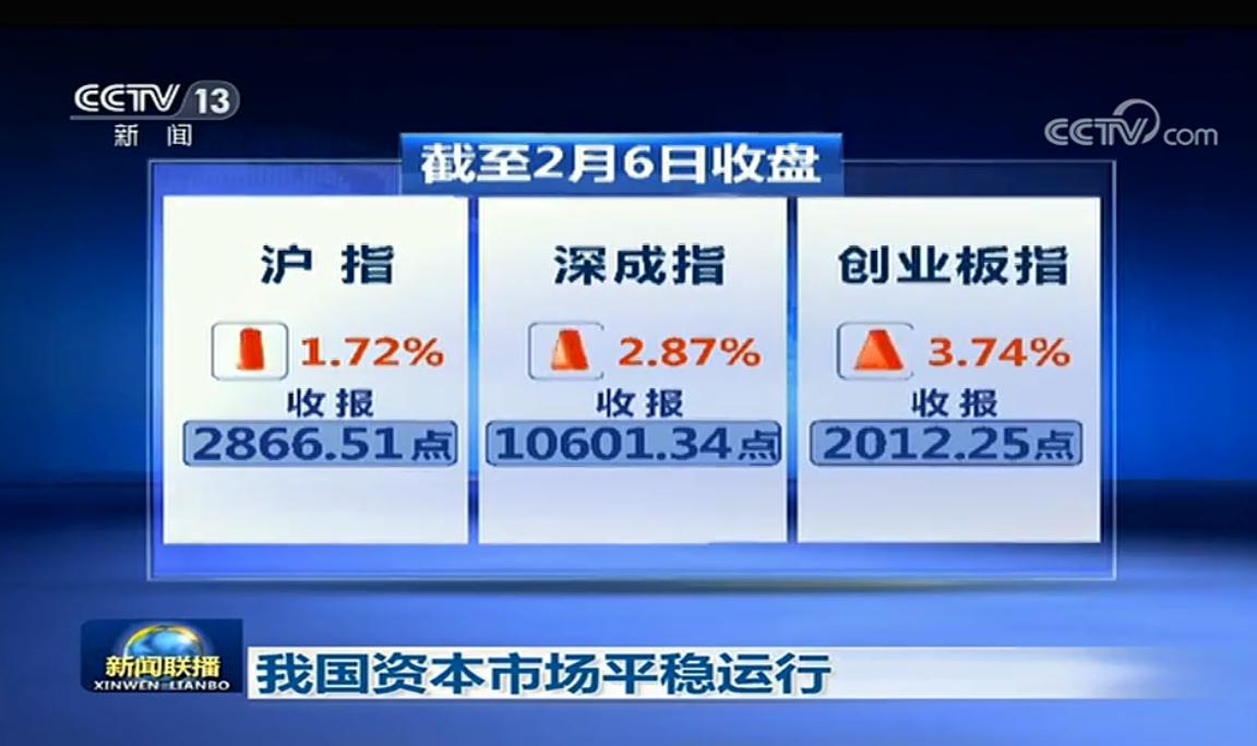 《新闻联播》两提A股 国际媒体积极看待中国股市前景