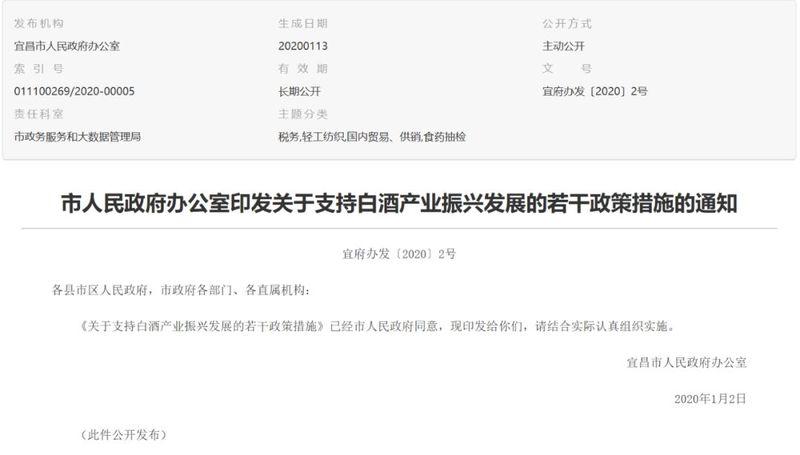 九大措施,宜昌市政府支持白酒产业振兴发展政策出台