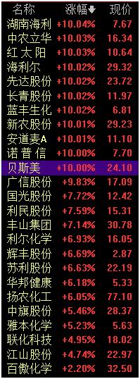"""亚非农药股集体暴涨,11家券商发布""""蝗灾""""研报"""