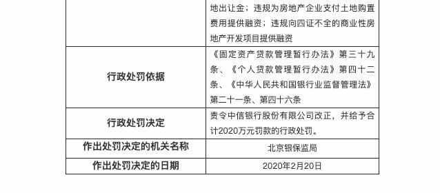 中信银行再收千万罚单:19项事由,被罚2020万