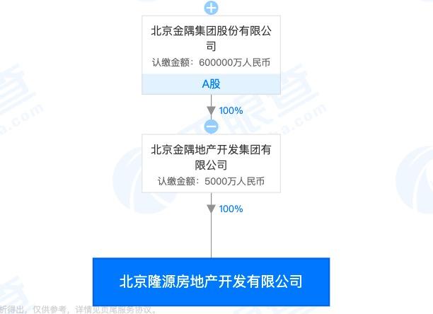 金隅集团下属公司开发项目施工单位因安全违规造成事故隐患被处罚