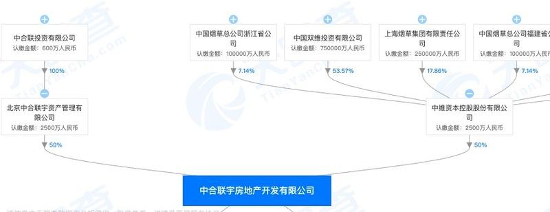 中铁十八局集团北京工程公司因施工项目存事故隐患被通报处罚