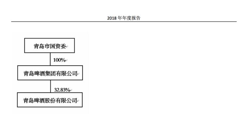 青島啤酒換總裁涉嫌信披違規,為何A股公告遲遲不發?
