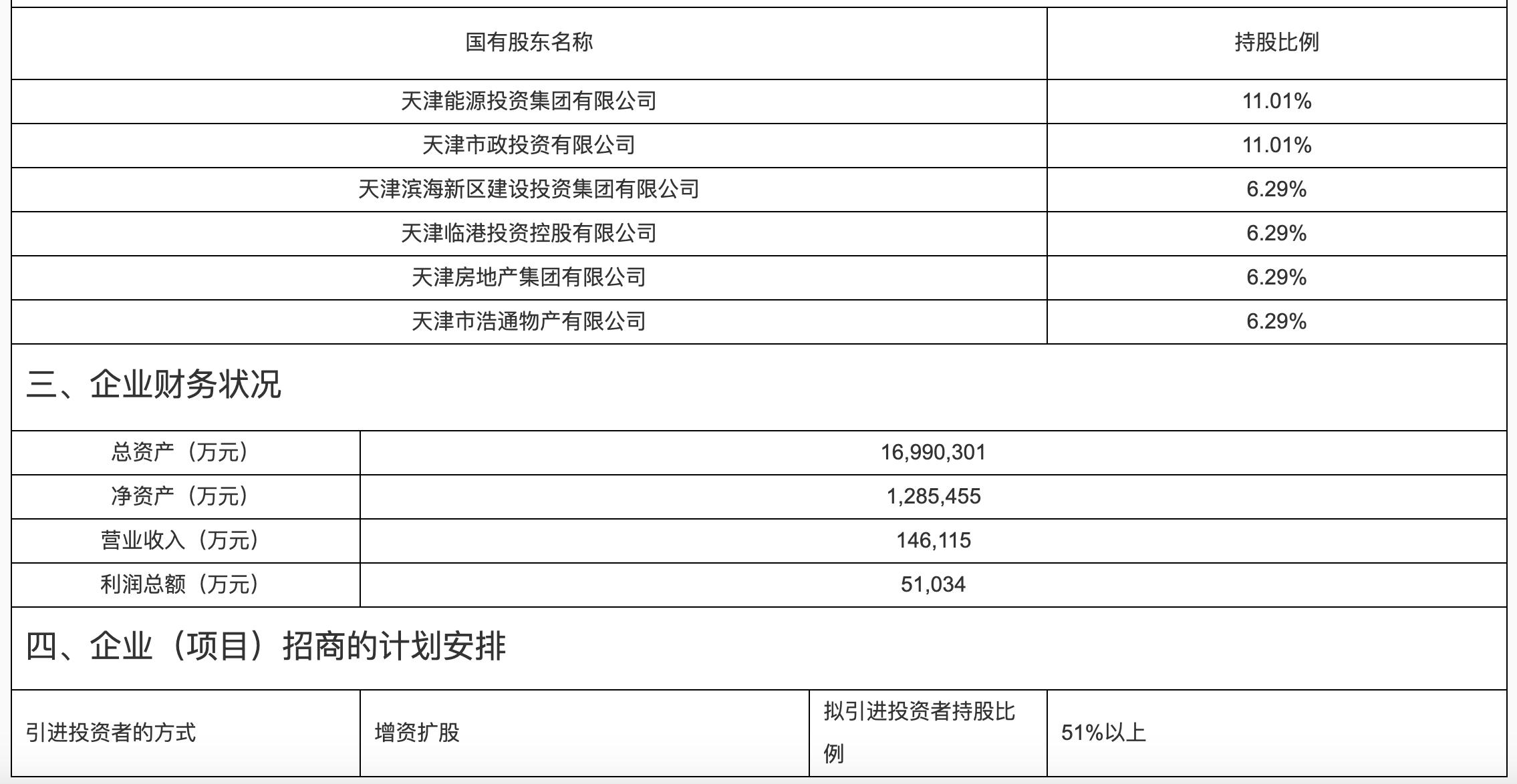 天津滨海农商行拟增资扩股 新投资者持股至少51%