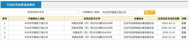 中北华宇建筑工程公司因未按照规定配备安全生产管理人员被处罚