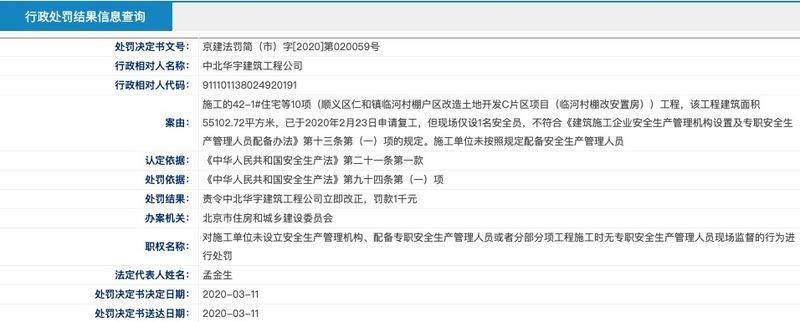中北华宇建筑工程公司未按照规定配备安全生产管理人员被罚