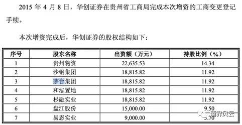 卖错1499茅台酒,1亿公司牵出1.7万亿市值的超大财团