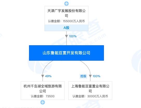 """魯能集團子公司魯能亙富因強行交付精裝房的違法行為遭處罰 曾被列入""""老賴"""""""
