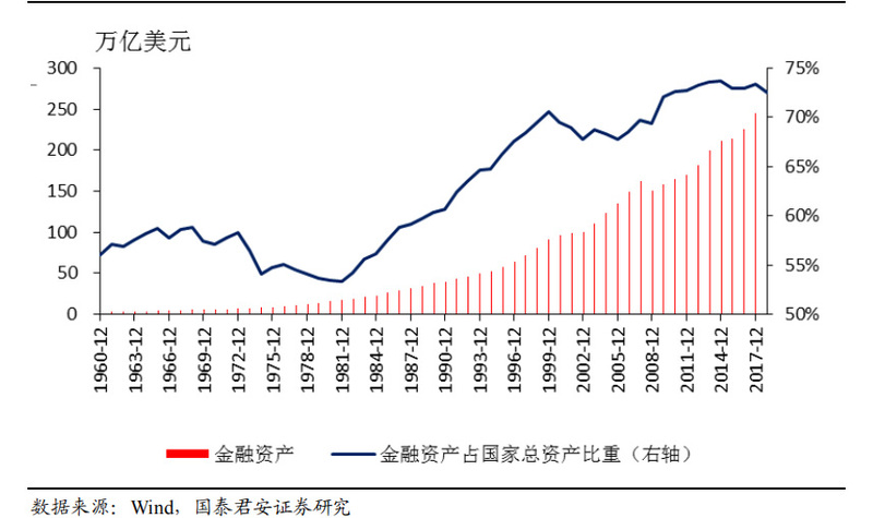 紫荆宏观:美金融危机已至?这场新机遇强力助推全球国际货币新格局