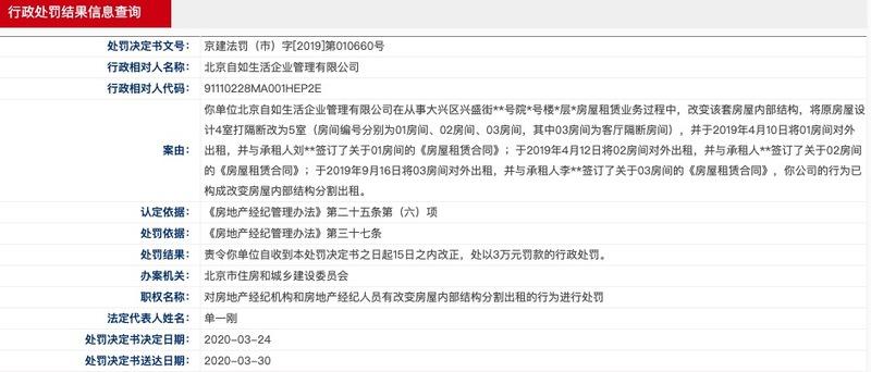 自如因改變房屋內部結構分割出租的行為被北京住建委處罰