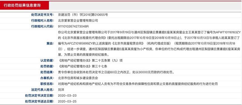 A股我爱我家北京一公司因提供小产权房提供交易服务被北京住建委处罚