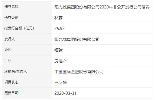 """据悉阳光城25.92亿元私募债项目状态更新为""""已反馈"""""""