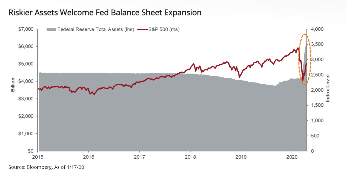 美资管巨头:不要盲目跟风美联储 关注实体经济前景