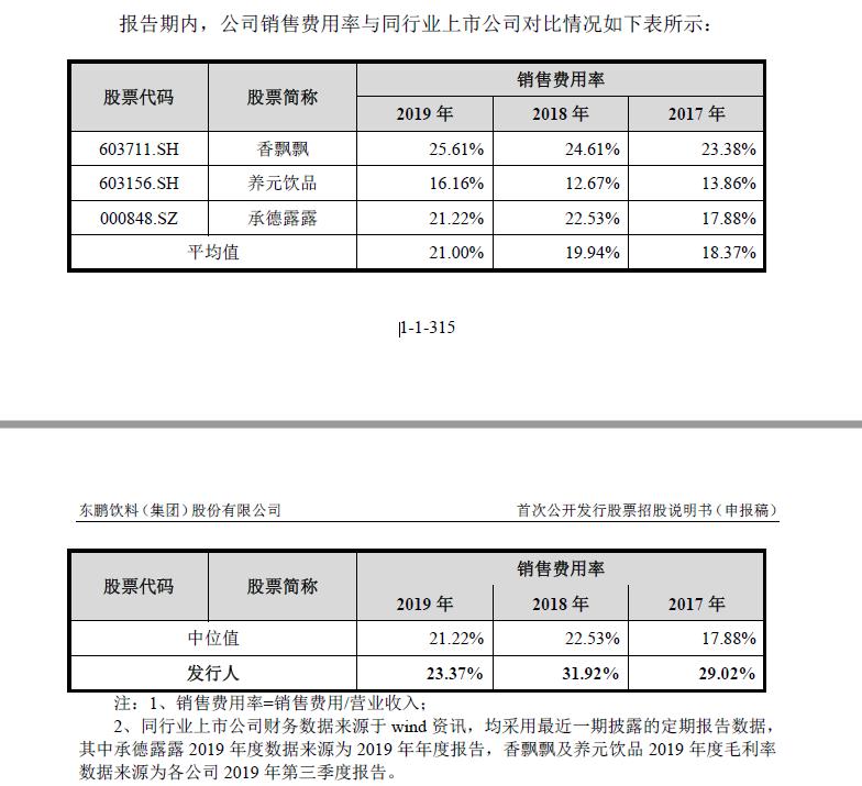 东鹏饮料冲刺IPO:高投入饱和式营销 单一产品结构待解