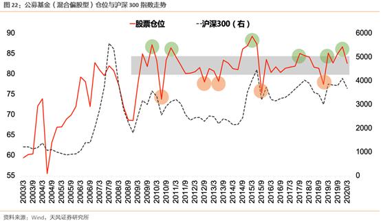 五一假期临近,十年数据告诉你,节前持股还是持币?