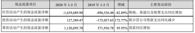 招商蛇口公告称为招商漳州17亿元中期票据提供担保 票据期限3年