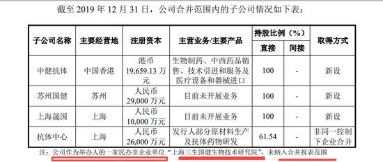 三生国健冲刺科创板:计划募资32亿 估值或超母公司
