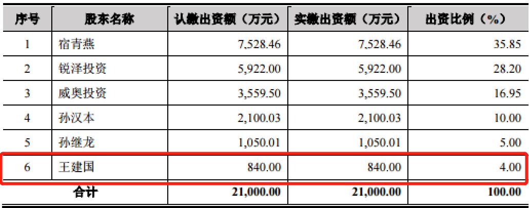 华夏人寿错过威奥股份IPO:7折转让原始股 浮亏近1亿