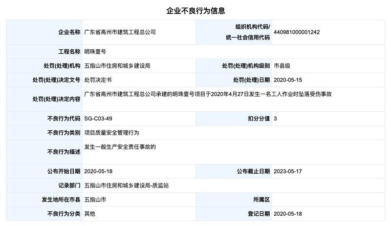 广东省高州市建筑工程总公司遭罚:承建的明珠壹号项目一工人坠落受伤事故