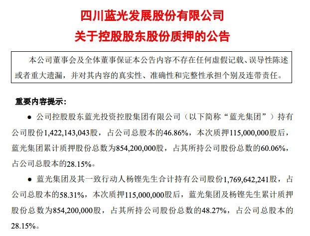 蓝光发展:蓝光集团及杨铿新增质押1.15亿股 累计质押占总股本28.15%