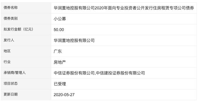 """华润置地50亿住房租赁公司债""""已受理"""" 至3月末有息"""