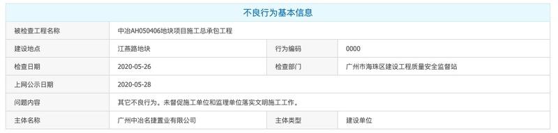 A股中国中冶旗下广州中冶名捷置业被广州主管部门记