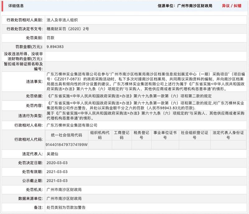 广东万棵林实业集团遭处罚:涉与采购人、其他供应